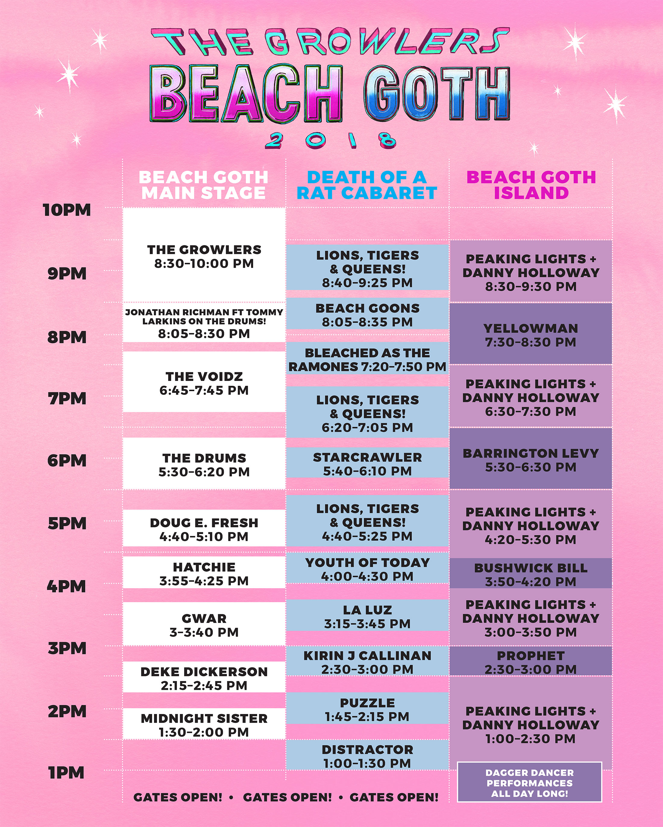 the growlers beach goth schedule